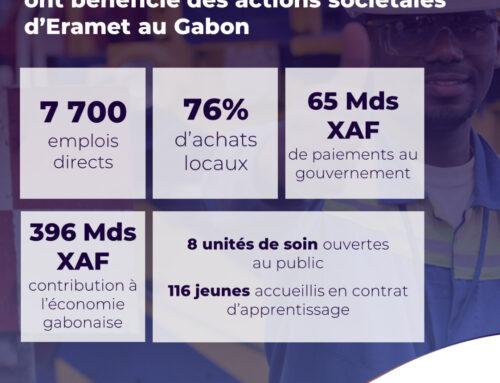 Eramet : une contribution économique et sociétale significative dans ses territoires hôtes en 2020